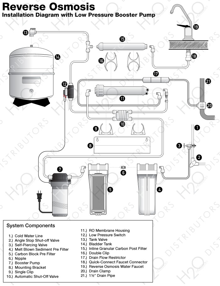 Diagram For Reverse Osmosis Booster Pump H2o Distributors