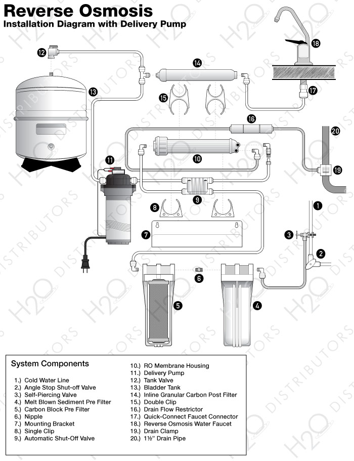 diagram for reverse osmosis delivery pump h2o distributors. Black Bedroom Furniture Sets. Home Design Ideas