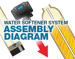 Water Softener Assembly Diagram