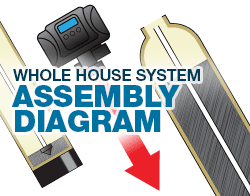 Whole House Assembly Diagram