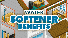 Water Softener Benefit Diagram