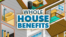 Whole House Benefit Diagram