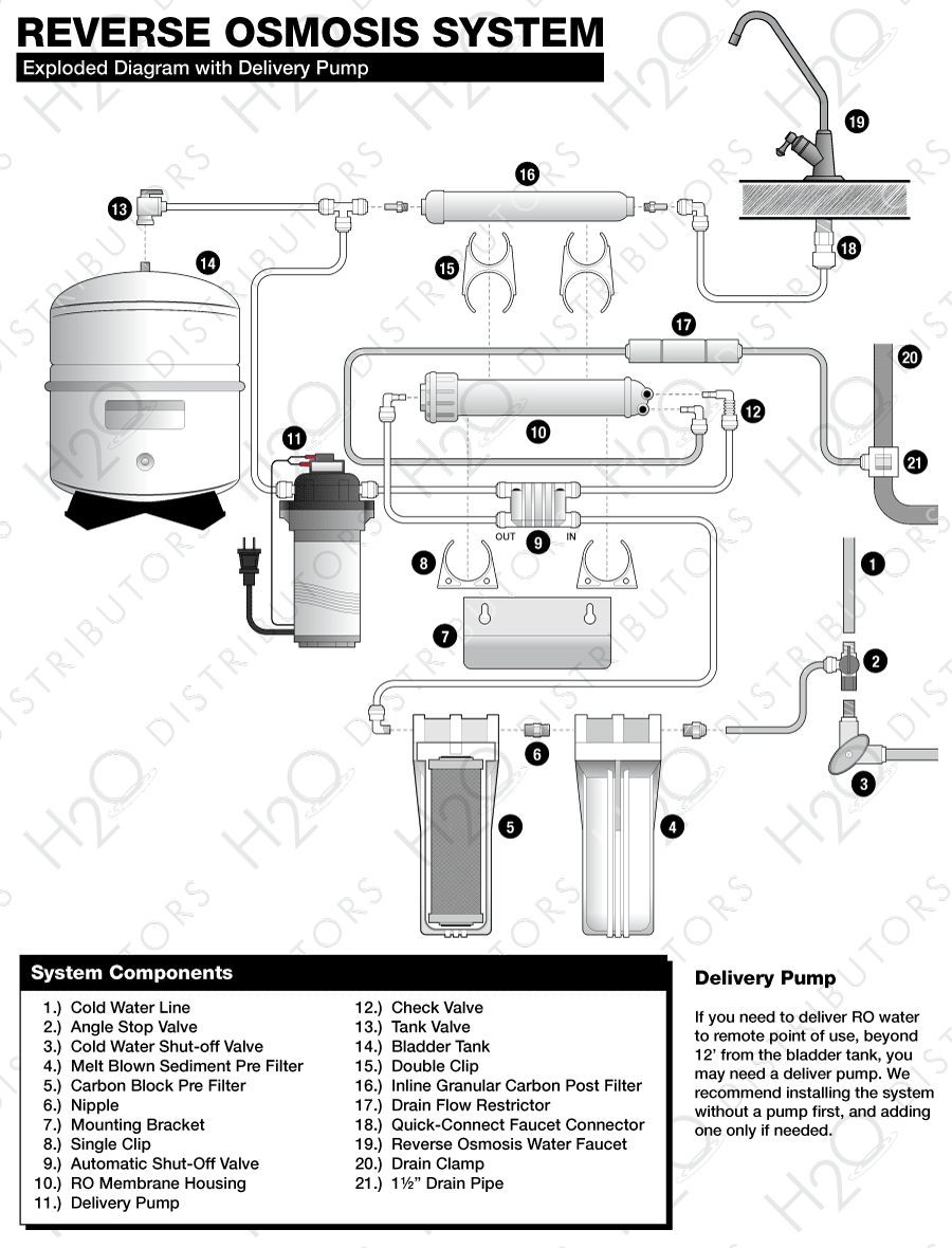 reverse osmosis exploded diagram with delivery pump
