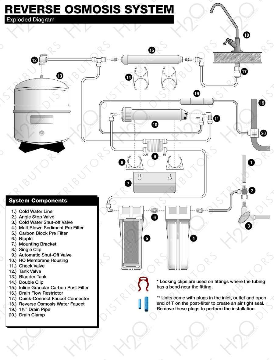 Reverse Osmosis System Installation Guide H2o Distributors Average Electrical Wiring Diagram Kitchen Exploded