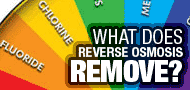 Contaminants Removed by Reverse Osmosis